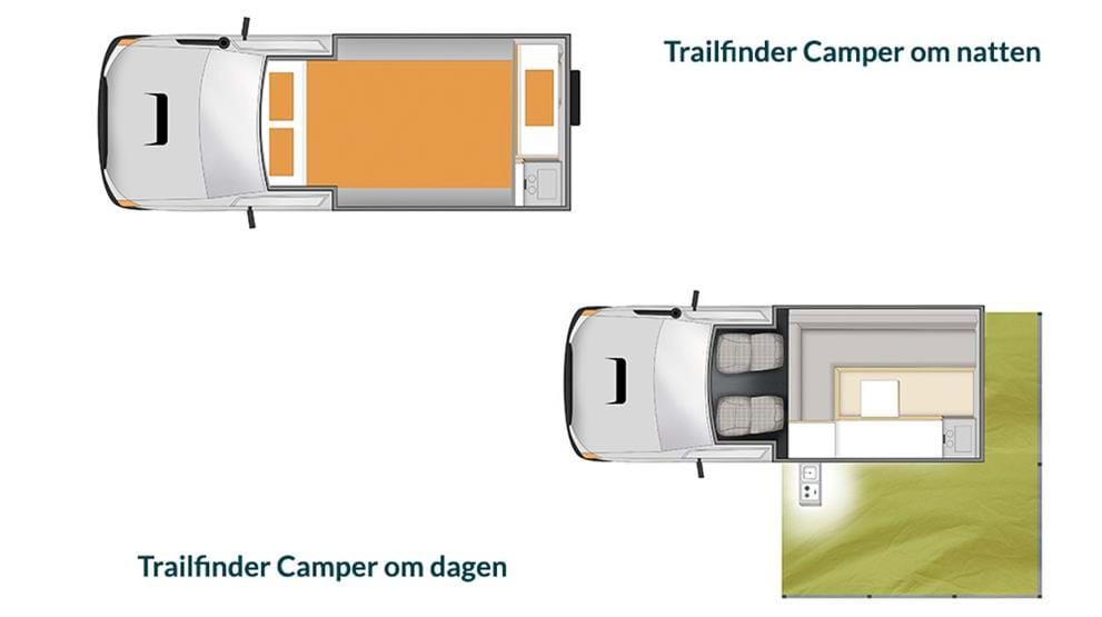 Oversikt over Trailfinder Camper